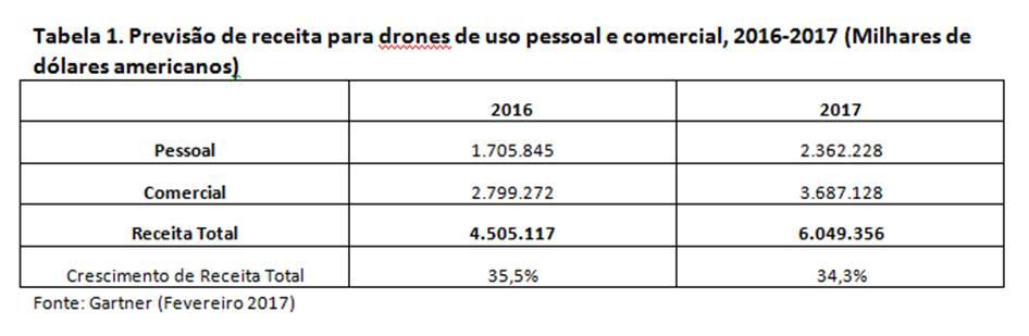 drones 01